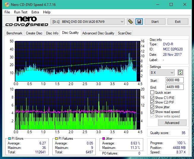 Nazwa:  DQ_3.3x_DW1620.png,  obejrzany:  54 razy,  rozmiar:  67.7 KB.