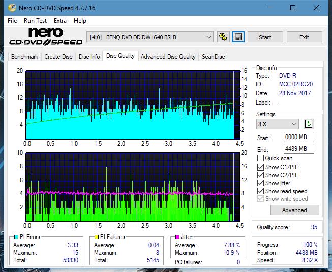 Nazwa:  DQ_3.3x_DW1640.png,  obejrzany:  54 razy,  rozmiar:  81.0 KB.