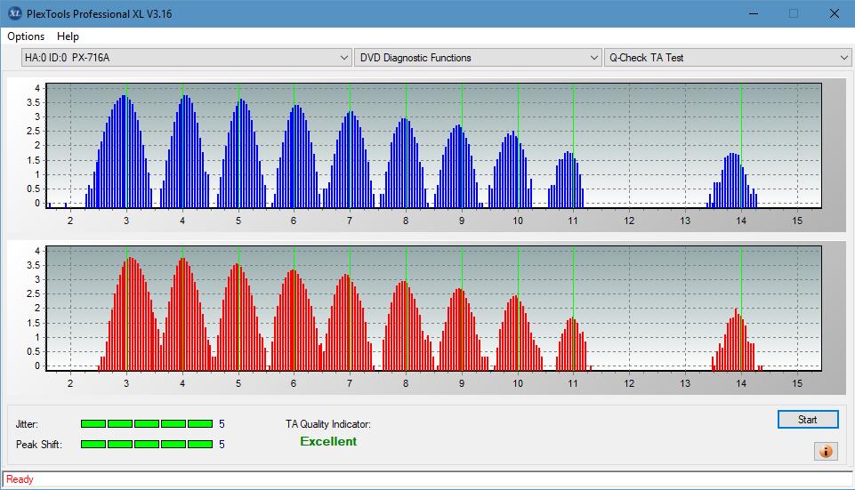 Nazwa:  TA Test (Inner Zone Layer 0)_3.3x_PX-716A.png,  obejrzany:  53 razy,  rozmiar:  48.2 KB.