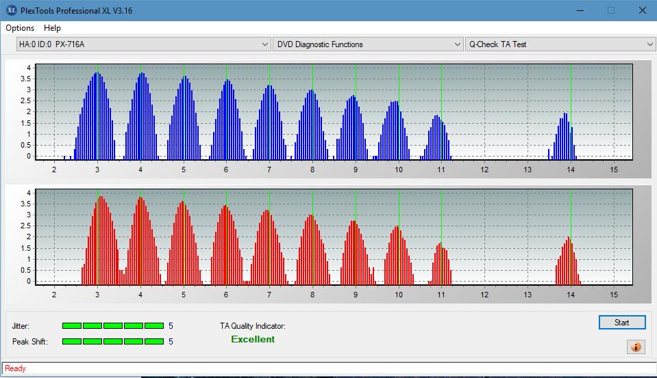 Nazwa:  TA Test (Outer Zone Layer 0)_3.3x_PX-716A.png,  obejrzany:  53 razy,  rozmiar:  52.0 KB.