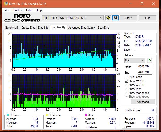 Nazwa:  DQ_4x_DW1640.png,  obejrzany:  54 razy,  rozmiar:  73.9 KB.