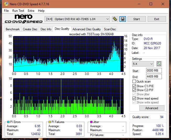 Nazwa:  DQ_4x_AD-7240S.png,  obejrzany:  54 razy,  rozmiar:  73.9 KB.