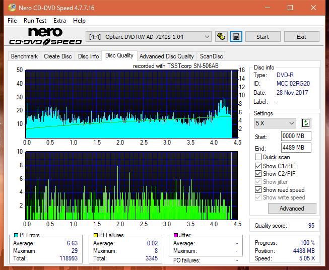 Nazwa:  DQ_6x_AD-7240S.png,  obejrzany:  51 razy,  rozmiar:  75.4 KB.