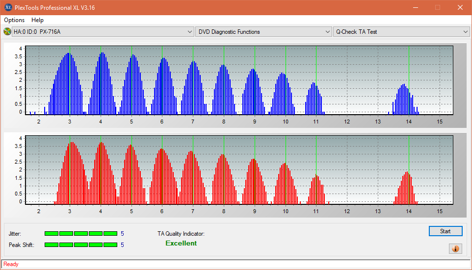 Nazwa:  TA Test (Inner Zone Layer 0)_6x_PX-716A.png,  obejrzany:  51 razy,  rozmiar:  49.1 KB.