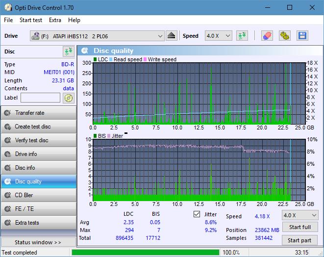 Nazwa:  DQ_ODC170_2x_OPCon_iHBS112-Gen2.png, obejrzany:  8 razy, rozmiar:  49.0 KB.