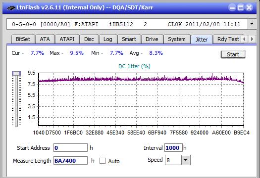 Nazwa:  Jitter_2x_OPCon_iHBS112-Gen1.png, obejrzany:  7 razy, rozmiar:  20.3 KB.