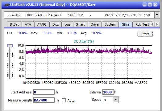 Nazwa:  Jitter_2x_OPCon_iHBS312.png,  obejrzany:  24 razy,  rozmiar:  20.8 KB.