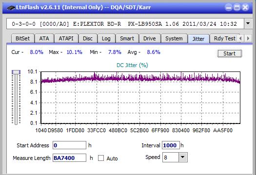 Nazwa:  Jitter_2x_OPCon_PX-LB950SA.png,  obejrzany:  24 razy,  rozmiar:  20.9 KB.