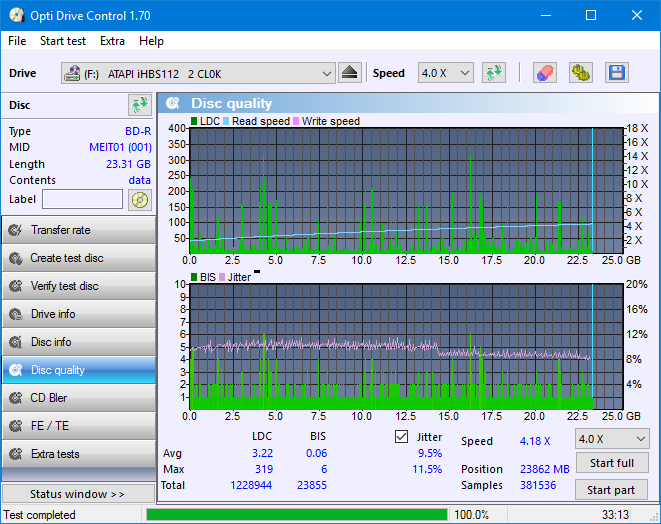 Nazwa:  DQ_ODC170_2x_OPCoff_iHBS112-Gen1.png,  obejrzany:  27 razy,  rozmiar:  49.1 KB.