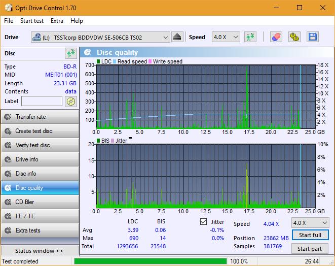 Nazwa:  DQ_ODC170_2x_OPCoff_SE-506CB.png,  obejrzany:  27 razy,  rozmiar:  47.6 KB.
