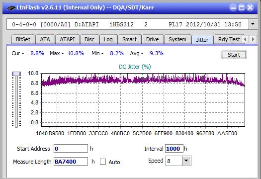 Nazwa:  Jitter_2x_OPCoff_iHBS312.png,  obejrzany:  27 razy,  rozmiar:  20.9 KB.