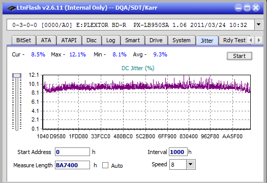 Nazwa:  Jitter_2x_OPCoff_PX-LB950SA.png,  obejrzany:  27 razy,  rozmiar:  21.2 KB.