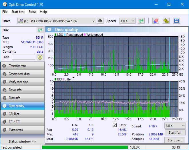 Nazwa:  DQ_ODC170_2x_OPCon_PX-LB950SA.png,  obejrzany:  10 razy,  rozmiar:  50.6 KB.