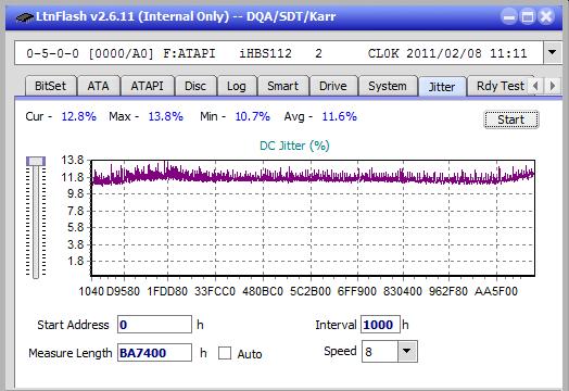 Nazwa:  Jitter_2x_OPCon_iHBS112-Gen1.png,  obejrzany:  11 razy,  rozmiar:  20.7 KB.