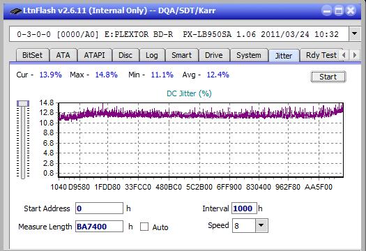 Nazwa:  Jitter_2x_OPCon_PX-LB950SA.png,  obejrzany:  10 razy,  rozmiar:  21.2 KB.