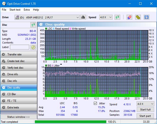 Nazwa:  DQ_ODC170_2x_OPCoff_iHBS312.png, obejrzany:  4 razy, rozmiar:  49.2 KB.