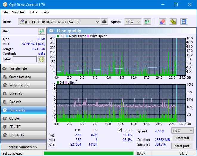 Nazwa:  DQ_ODC170_2x_OPCoff_PX-LB950SA.png, obejrzany:  4 razy, rozmiar:  49.3 KB.