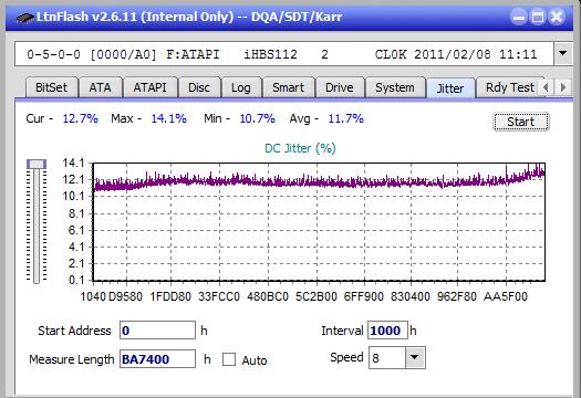 Nazwa:  Jitter_2x_OPCoff_iHBS112-Gen1.png,  obejrzany:  12 razy,  rozmiar:  20.7 KB.