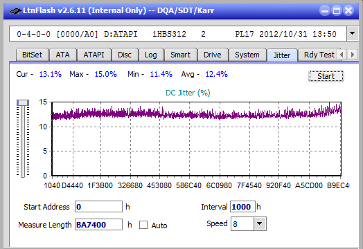 Nazwa:  Jitter_2x_OPCoff_iHBS312.png, obejrzany:  4 razy, rozmiar:  20.7 KB.
