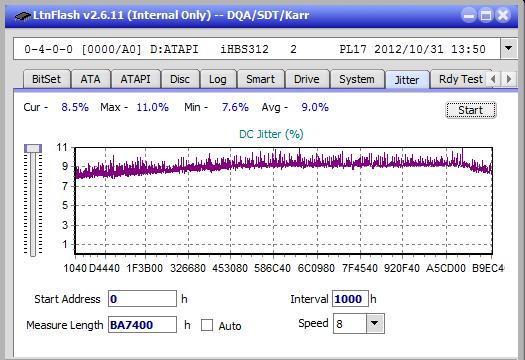 Nazwa:  Jitter_2x_OPCon_iHBS312.png,  obejrzany:  34 razy,  rozmiar:  20.9 KB.