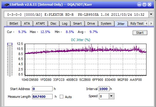 Nazwa:  Jitter_2x_OPCon_PX-LB950SA.png,  obejrzany:  35 razy,  rozmiar:  21.0 KB.