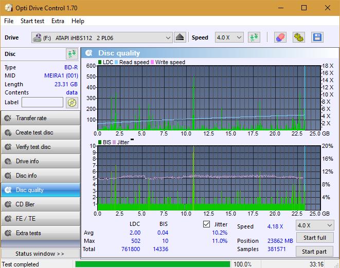 Nazwa:  DQ_ODC170_4x_OPCon_iHBS112-Gen2.png,  obejrzany:  37 razy,  rozmiar:  48.5 KB.