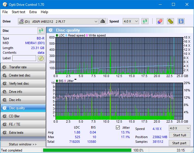 Nazwa:  DQ_ODC170_4x_OPCon_iHBS312.png,  obejrzany:  37 razy,  rozmiar:  49.3 KB.