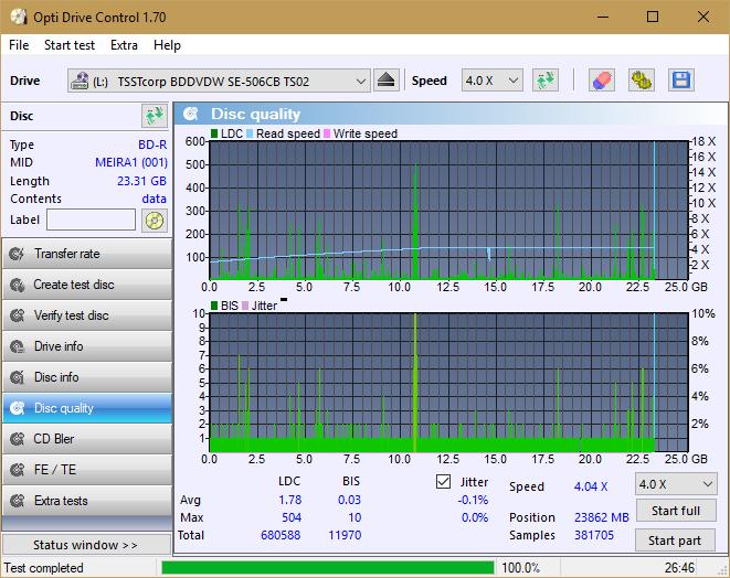 Nazwa:  DQ_ODC170_4x_OPCon_SE-506CB.png,  obejrzany:  37 razy,  rozmiar:  47.7 KB.