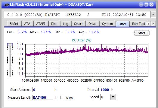 Nazwa:  Jitter_4x_OPCon_iHBS312.png,  obejrzany:  38 razy,  rozmiar:  21.0 KB.