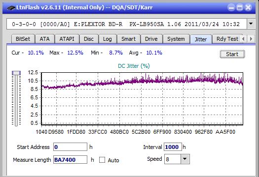 Nazwa:  Jitter_4x_OPCon_PX-LB950SA.png,  obejrzany:  38 razy,  rozmiar:  21.0 KB.