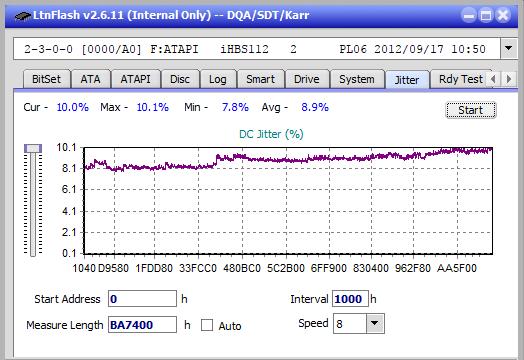 Nazwa:  Jitter_6x_OPCon_iHBS112-Gen2.png,  obejrzany:  39 razy,  rozmiar:  20.6 KB.