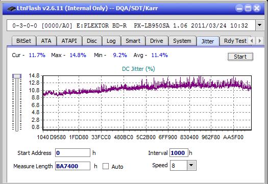 Nazwa:  Jitter_6x_OPCon_PX-LB950SA.png,  obejrzany:  38 razy,  rozmiar:  21.4 KB.
