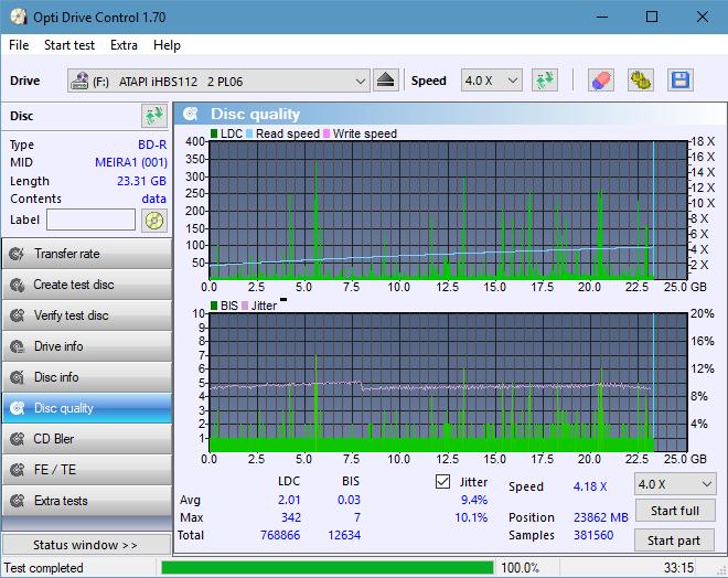 Nazwa:  DQ_ODC170_2x_OPCoff_iHBS112-Gen2.png,  obejrzany:  38 razy,  rozmiar:  48.4 KB.