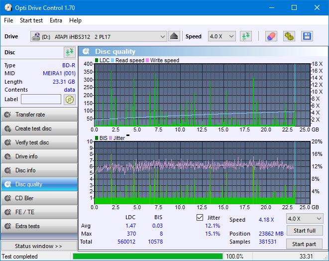 Nazwa:  DQ_ODC170_6x_OPCoff_iHBS312.png,  obejrzany:  37 razy,  rozmiar:  49.8 KB.