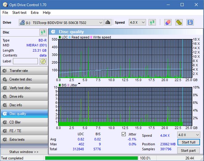 Nazwa:  DQ_ODC170_2x_OPCoff_SE-506CB.png,  obejrzany:  36 razy,  rozmiar:  48.8 KB.