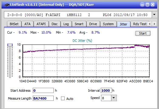 Nazwa:  Jitter_2x_OPCoff_iHBS112-Gen2.png,  obejrzany:  37 razy,  rozmiar:  20.4 KB.