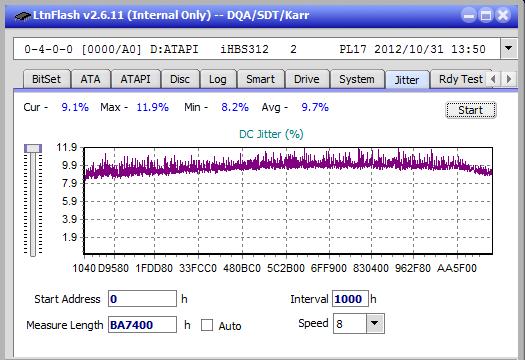 Nazwa:  Jitter_2x_OPCoff_iHBS312.png,  obejrzany:  36 razy,  rozmiar:  20.8 KB.