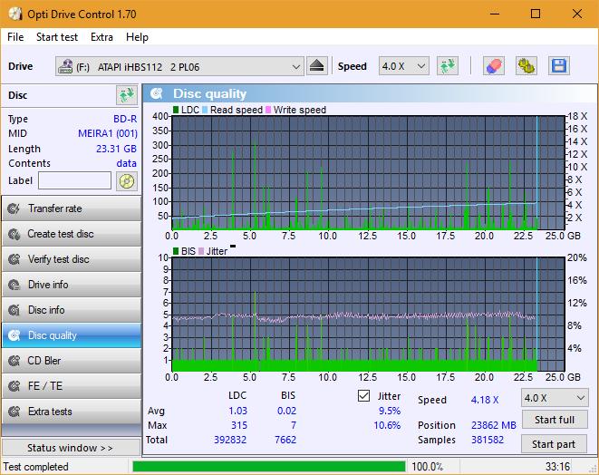 Nazwa:  DQ_ODC170_4x_OPCoff_iHBS112-Gen2.png,  obejrzany:  36 razy,  rozmiar:  48.3 KB.