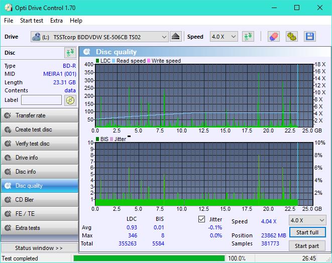 Nazwa:  DQ_ODC170_4x_OPCoff_SE-506CB.png,  obejrzany:  36 razy,  rozmiar:  47.1 KB.