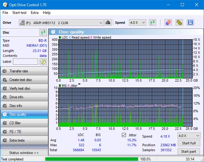Nazwa:  DQ_ODC170_6x_OPCoff_iHBS112-Gen1.png,  obejrzany:  35 razy,  rozmiar:  48.5 KB.