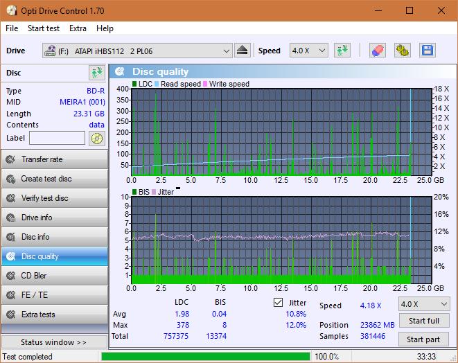 Nazwa:  DQ_ODC170_6x_OPCoff_iHBS112-Gen2.png,  obejrzany:  34 razy,  rozmiar:  49.4 KB.