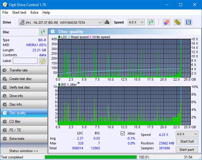 Nazwa:  DQ_ODC170_6x_OPCoff_WH16NS58DUP.png,  obejrzany:  35 razy,  rozmiar:  47.9 KB.