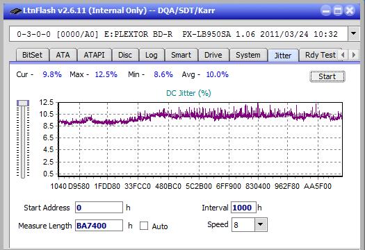 Samsung SE-506AB-jitter_6x_opcoff_px-lb950sa.png