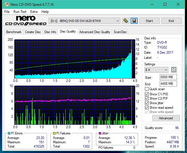 Nazwa:  DQ_4x_DW1620.png,  obejrzany:  29 razy,  rozmiar:  63.4 KB.
