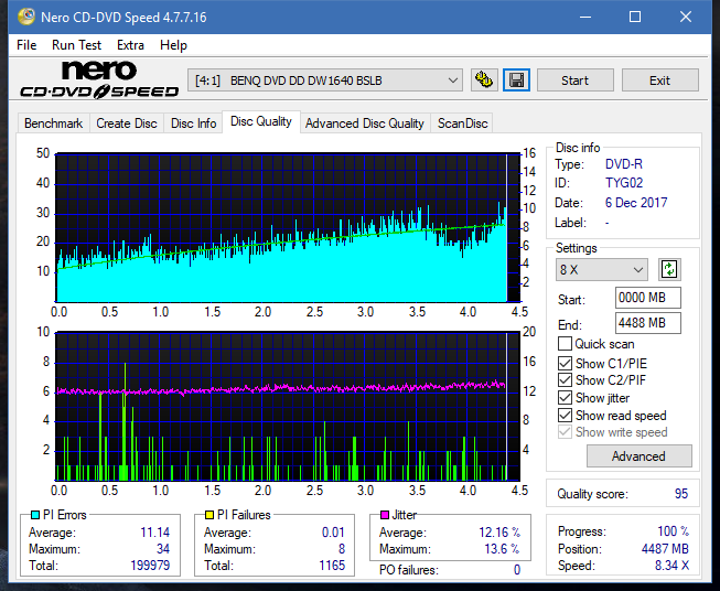 Nazwa:  DQ_4x_DW1640.png,  obejrzany:  42 razy,  rozmiar:  56.6 KB.