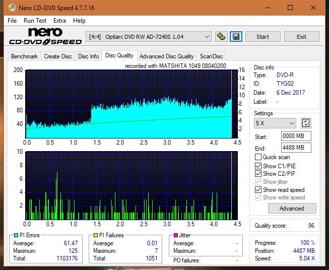 Nazwa:  DQ_4x_AD-7240S.png,  obejrzany:  44 razy,  rozmiar:  61.6 KB.