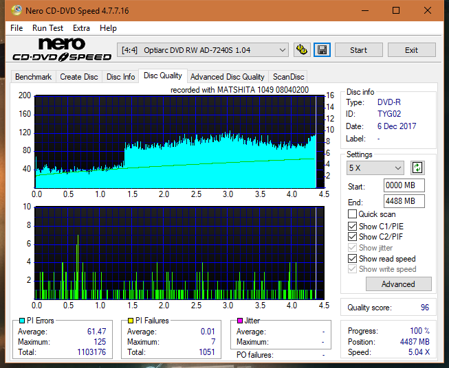 Panasonic SW-5583 2007r.-dq_4x_ad-7240s.png