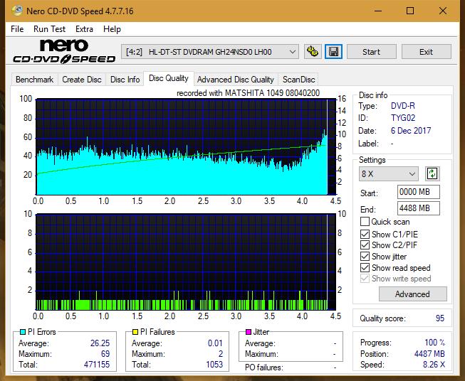 Nazwa:  DQ_4x_GH24NSD0.png,  obejrzany:  41 razy,  rozmiar:  58.7 KB.