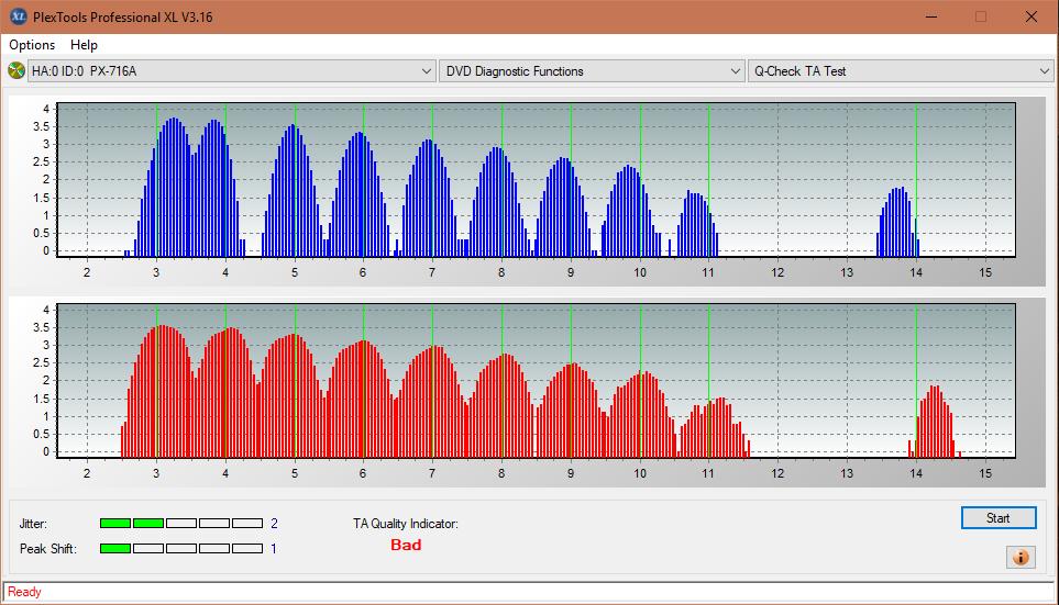 Nazwa:  TA Test (Outer Zone Layer 0)_4x_PX-716A.png,  obejrzany:  27 razy,  rozmiar:  49.9 KB.