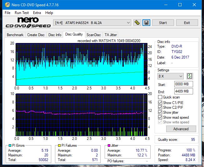 Nazwa:  DQ_6x_iHAS524-B.png,  obejrzany:  40 razy,  rozmiar:  72.0 KB.